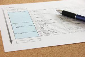 作業工程表